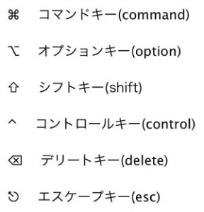 mac_key_symbol